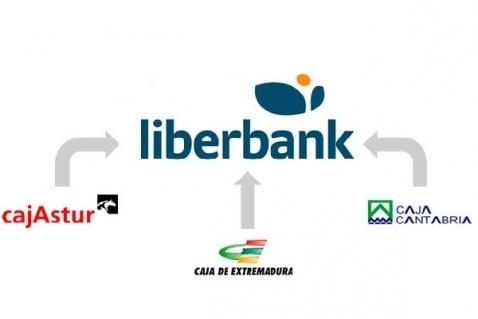 teléfono liberbank gratuito